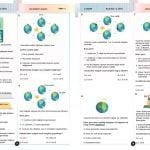 8. Sınıf Fen Bilimleri Full Soru Bankası 1